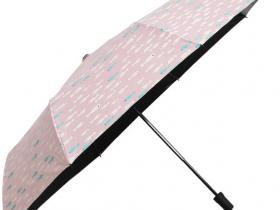 不管雨天还是晴天,我们都需要一把伞