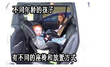 12条行车技巧,每一条都关乎你和家人的生命!(请扩散!)