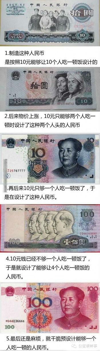 人民币三十年前,三十年后!精辟!!