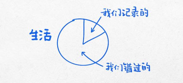 13幅逻辑图,领略杜克大学的经典思维